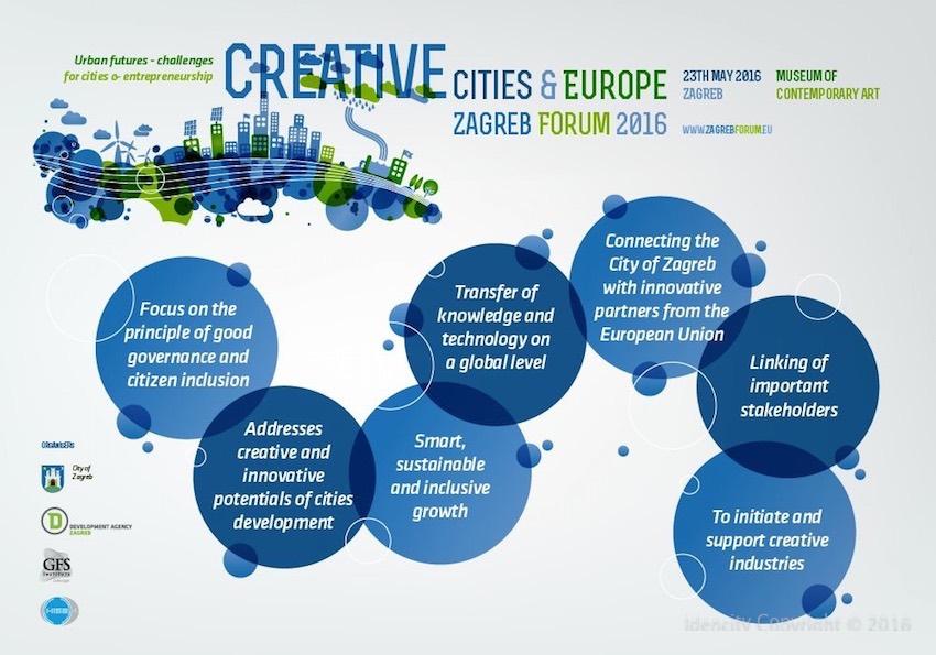 Zagreb Forum 2016